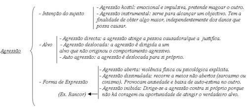 comportamento-relacoes-interpessoais-01