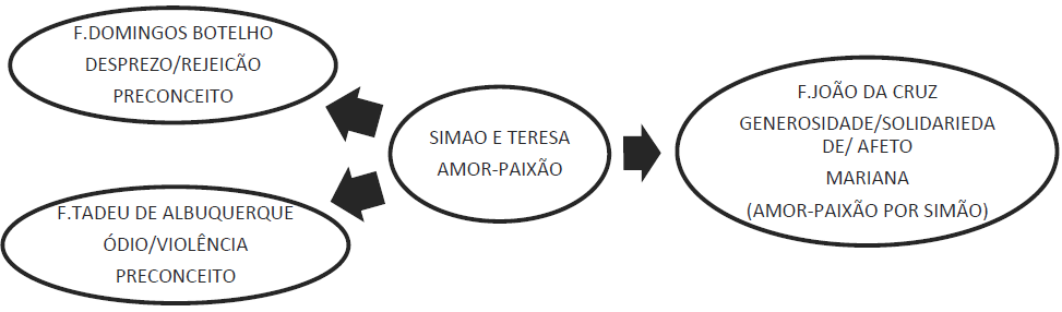 quadro012