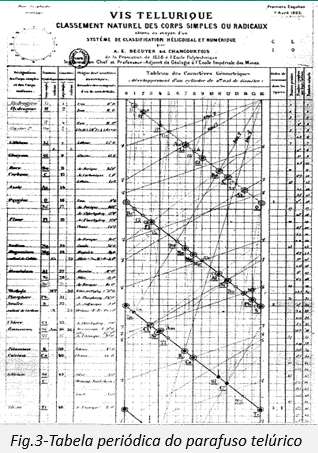 tabela-periodica-3