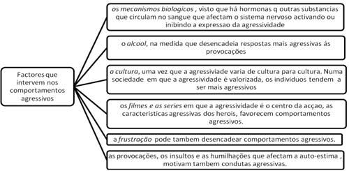 comportamento-relacoes-interpessoais-02