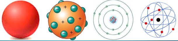 modelo-atomico