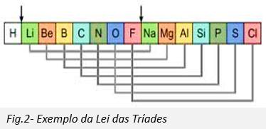 tabela-periodica-2