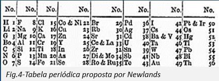 tabela-periodica-4