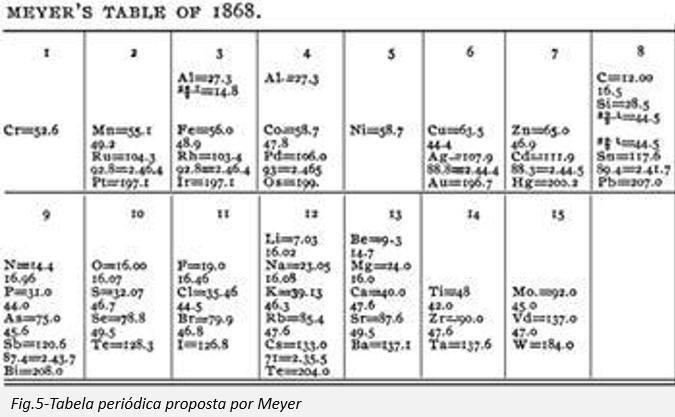 tabela-periodica-5