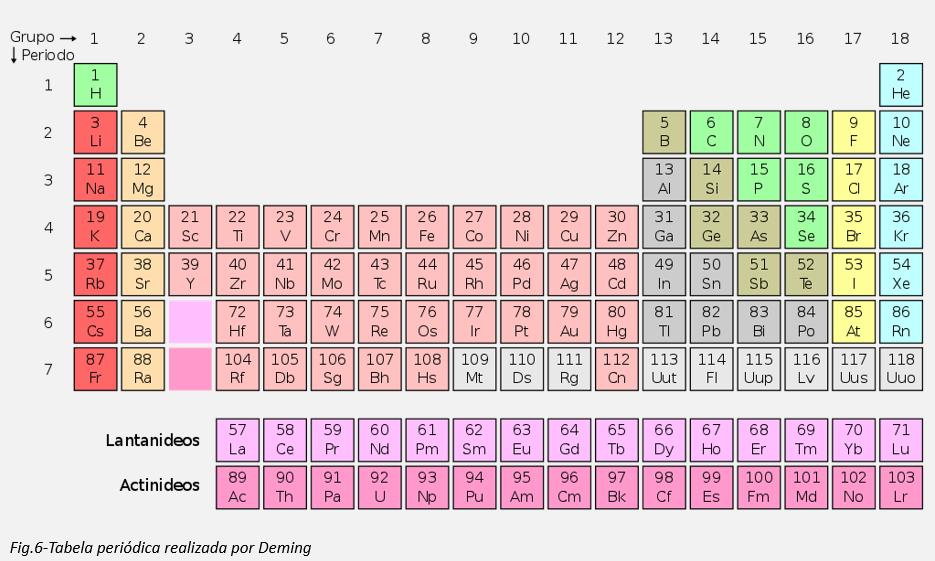 tabela-periodica-6