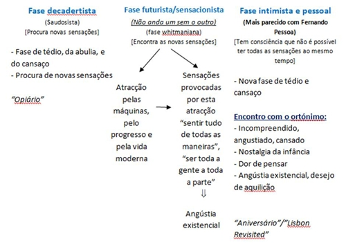 12_alvaro_de_campos_02_d