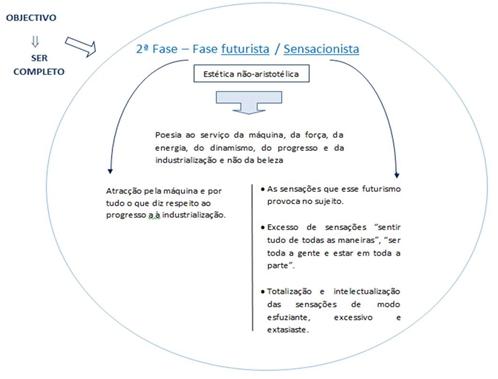 12_alvaro_de_campos_03_d