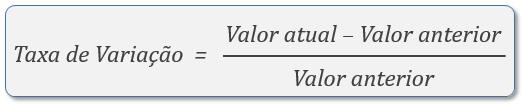 Fórmula da Taxa de Variação